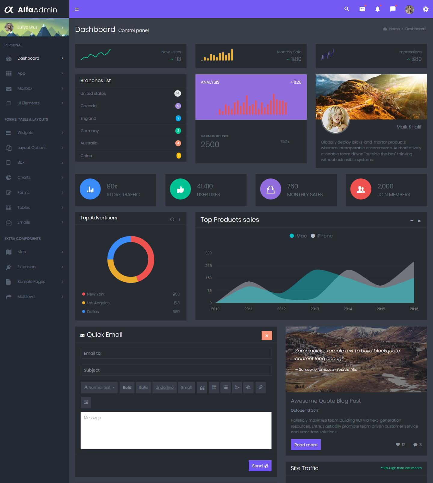 Alfa Dark Dashboard - Responsive Bootstrap 4 Admin Dashboard ...