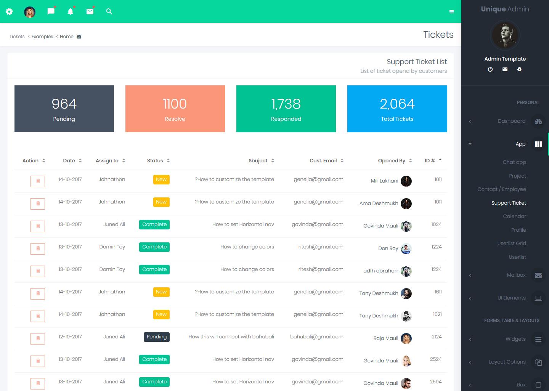 Unique RTL Responsive Bootstrap Admin Templates & WebApp
